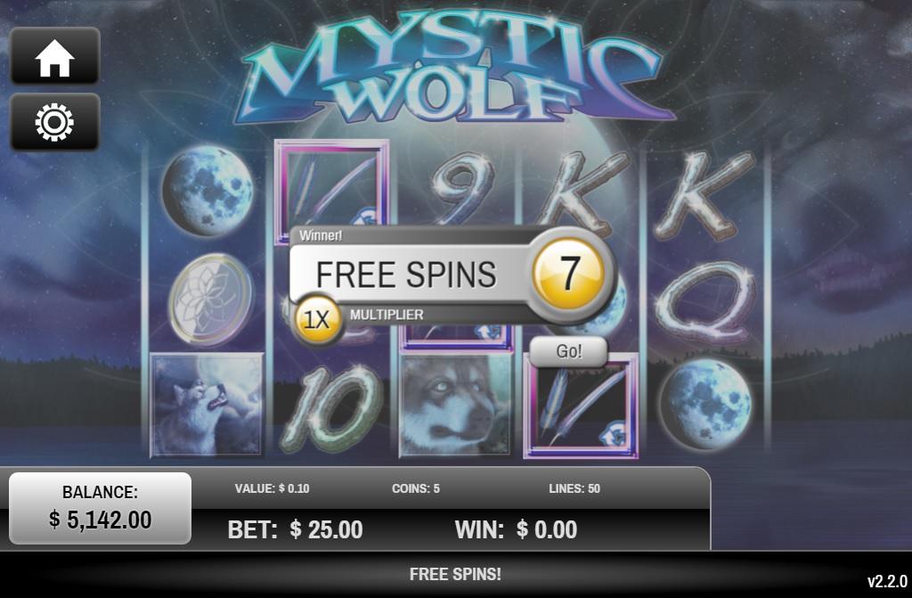 Twin river free slots